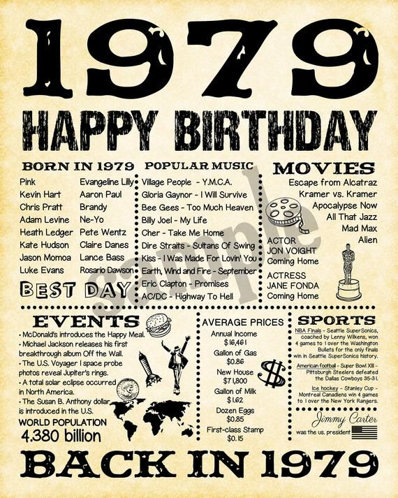 1979 Fun Facts 40th Birthday For Husband Gift