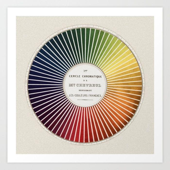 Die 25 Besten Ideen Zu Cercle Chromatique Auf Pinterest