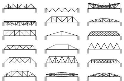 Examples of truss bridges.    Google Image Result for http://blog.wolfram.com/images/sw/bridges2.gif