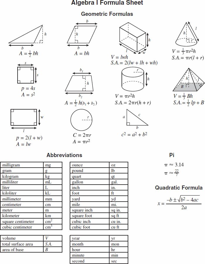 Algebra I Math Formula Sheet