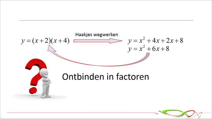 Wiskunde - Een drieterm ontbinden in factoren