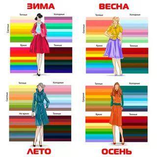 как определить цветотип человека таблица: 12 тыс изображений найдено в Яндекс.Картинках