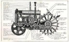 Resultado de imagen para publicidad tractores antiguos