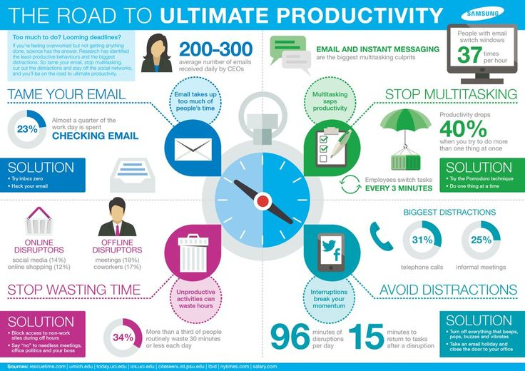 The road to ultimate #productivity:     Tame your email   Stop wasting time   Stop multitasking   Avoid distractions
