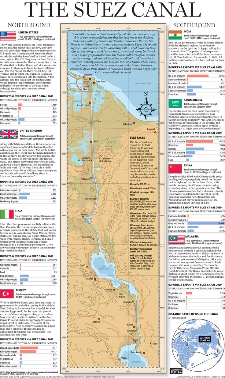 The Suez Canal Crisis 1956 - On July 26, 1956 Egyptian President Nasser announced the nationalization of the Suez Canal Company, the joint British-French enterprise which has owned and operated the Suez Canal since its construction in 1869.  Nasser's announcement came about following months of mounting political tensions between Egypt, Britain and France.  The handling of this crisis led to the resignation of The British Prime Minister  Sir Anthony Eden in January 1957