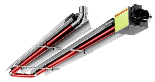 Thermalinc: Gas Garage and Shop Heaters!