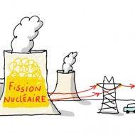 1jour1actu.com : C'est quoi une centrale nucléaire ?