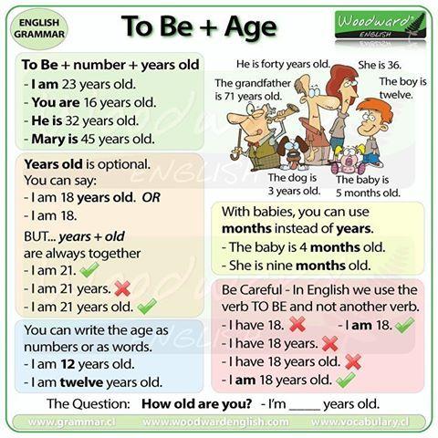 Resultado de imagen de a , an grammar