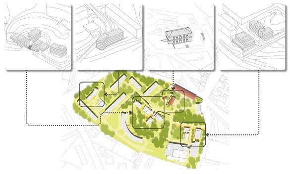 Résidences universitaires – études de faisabilité - Plan b – architectes urbanistes