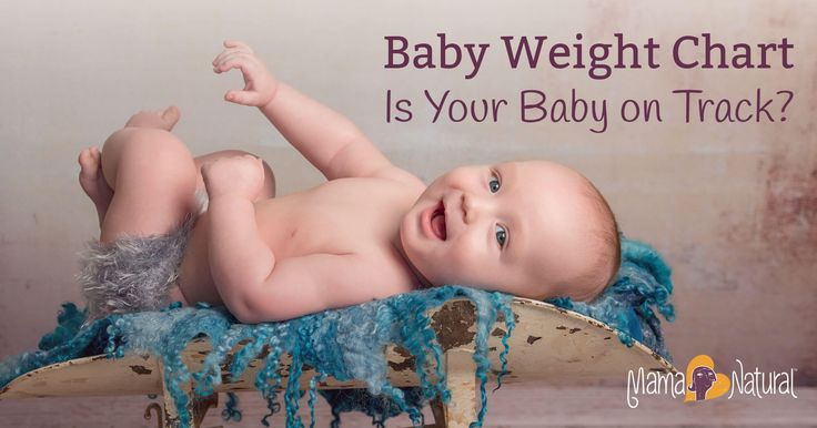 Is your baby on track with height and weight? Find out with our baby weight chart! Includes tips on how to help babies who are a little behind catch up.