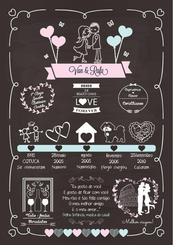 Poster Era uma vez Casal | eMotion festas personalizadas | Elo7