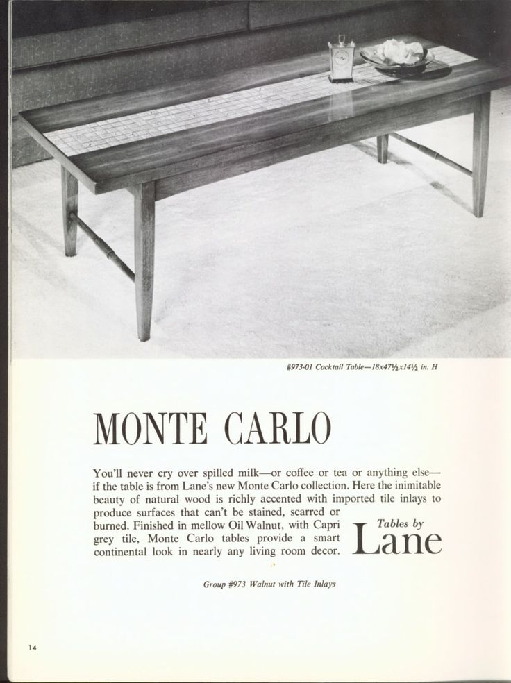 Monte Carlo   Group #973