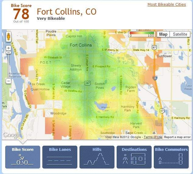 Fort Collins Named 3 Most Bikeable City In U S The Coloradoan Coloradoan