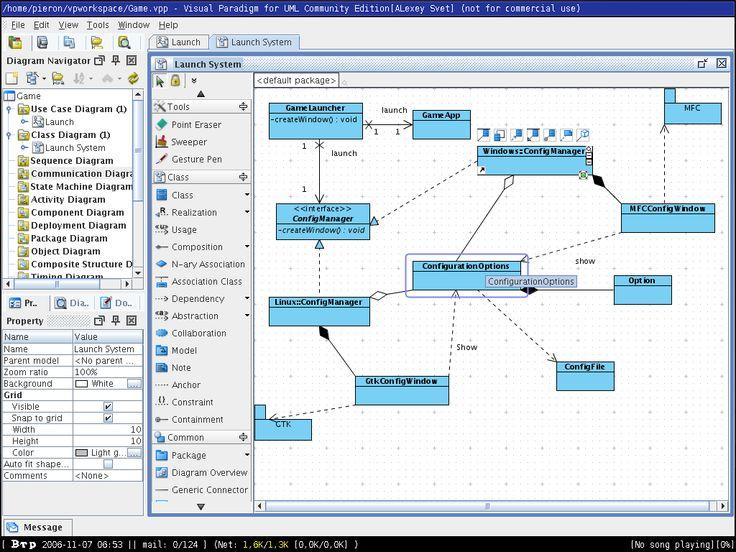 creating class diagram with visual paradigm tool wwwvisual paradigmcom - Visual Paradigma