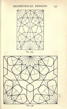 traditional methods of pattern designing