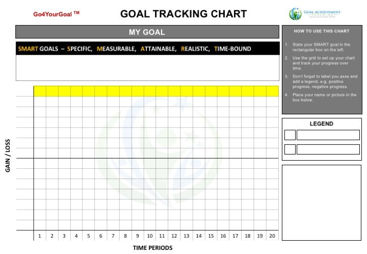 25 best ideas about goal tracking on pinterest bullet journal bullet film and fitness diary. Black Bedroom Furniture Sets. Home Design Ideas