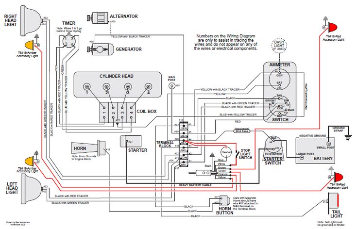 Wiring Diagram For 1931 Ford Model A  U2013 The Wiring Diagram