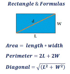 how to find the area of a rectangle with decimals