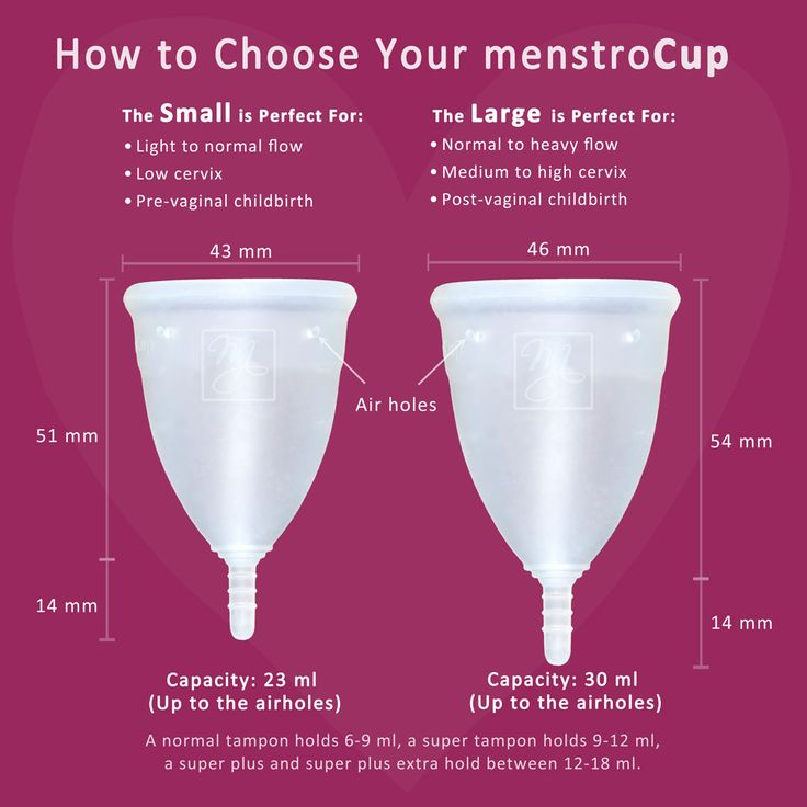 ֍ Menstrual cup quick guide for beginners - how to choose your first menstrual cup! #MenstrualCups #MenstruationCups