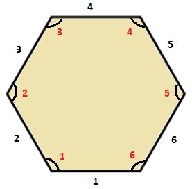 In geometry, the hexagon is called as a six sided polygon. It has six sides and six vertices.