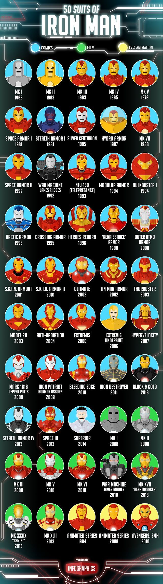 Check Out Some Prolific Pop Culture Profiles Of Iron Man, Batman, Spider-Man & Doctor Who | moviepilot.com