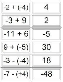 1000 images about 7th grade math fun on pinterest math notebooks student and math. Black Bedroom Furniture Sets. Home Design Ideas