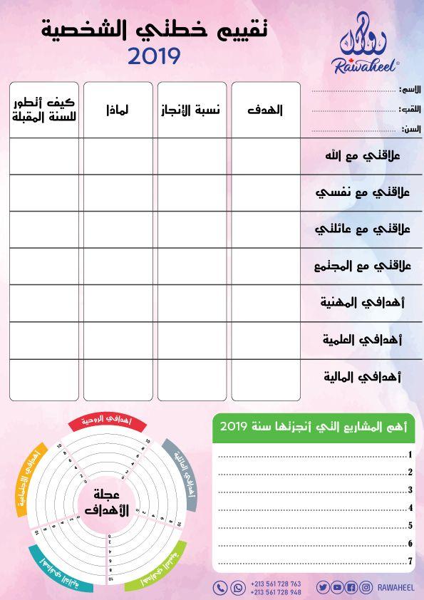 تقييم خطتي الشخصية Study Skills Education Personal Development