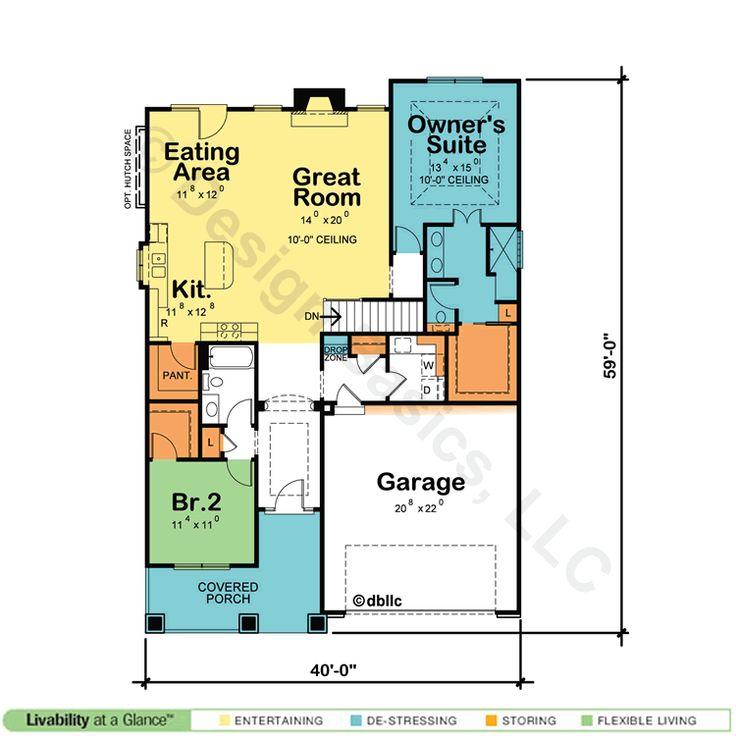 home plan design. Gretna Cottage OTB  Design 42249 Home Plan Basics Total Finished Best 25 buyers plan ideas on Pinterest Image checklist