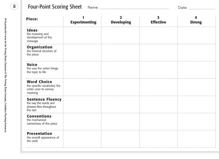 21 best marking images on Pinterest Rubrics, Products and Puzzle - sample interview score sheet