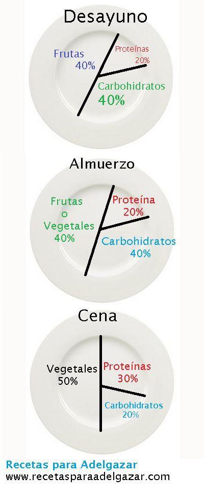 Dieta,Recuerda que tener un estilo de vida saludable te ayuda a mantener tu cuerpo funcionando al 100%. Asegúrate de dormir bien, comer sanamente, ejercitarte para disfrutar plenamente de tu vida