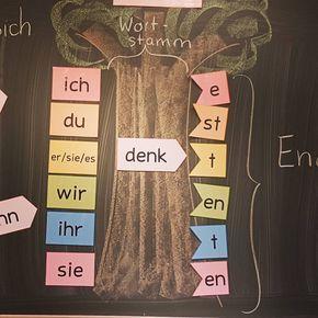 Viele Dank an @fraulocke_grundschultante für dieses Tafelmaterial. Es hat mir viel Arbeit erspart und die Thematik suuuper visualisiert. #grundschule #tafelmaterial #einhochaufgrundschulblogger