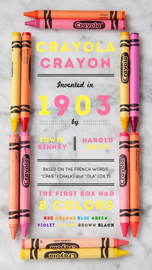 Prior to Crayola's introduction in 1903, the only crayons available were made for artists. Invented by cousins Edwin Binney and Harold Smith, Crayolas were the first crayons to be both cheap and sturdy enough for everyday use by children. When introduced, a box of Binney & Smith's Crayola crayons sold for 5¢ and included eight colors: blue, green, red, orange, yellow, violet, brown, and black.
