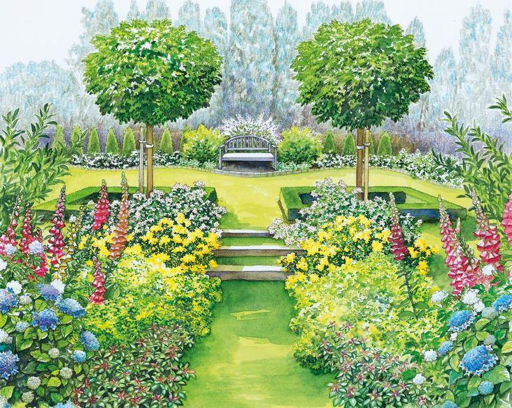 318 best Garden planning ideas images on Pinterest Landscape