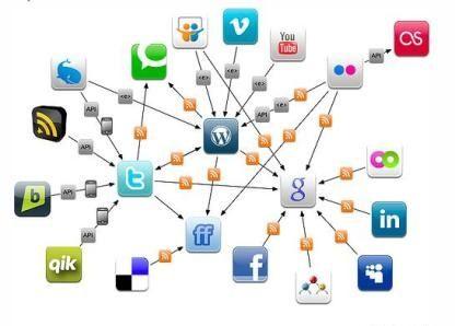 Trucos de marketing social para agencias de viajes online