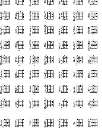 14 best Jazz stuff images on Pinterest Guitars, Guitar chord chart