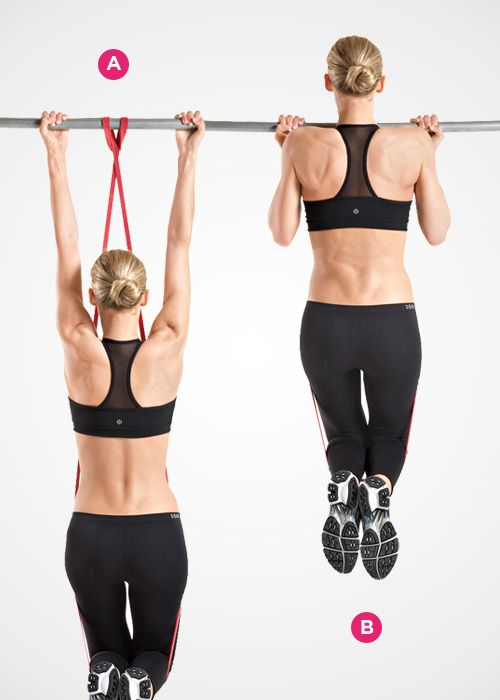 Image result for chin up grip lat pulldown