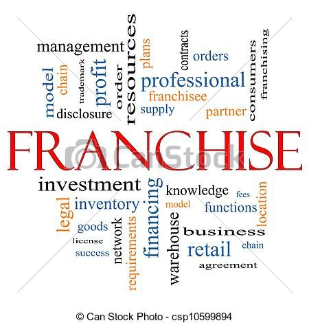 "Franchising refers to a technique of practicing and using another person philosophy of business. The franchisors authorize the verified methods and trademark of his business to the ""franchisee"" for a fee and a proportion of gross monthly sales.http://www.prlog.org/12312840-build-your-own-franchisee-business-at-manav-revolution-infotech.html"