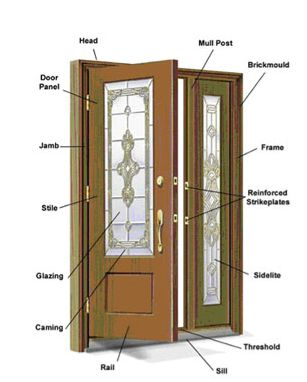 Pin by liz anvari on real estate arch terms styles and - Building a door jamb for exterior ...