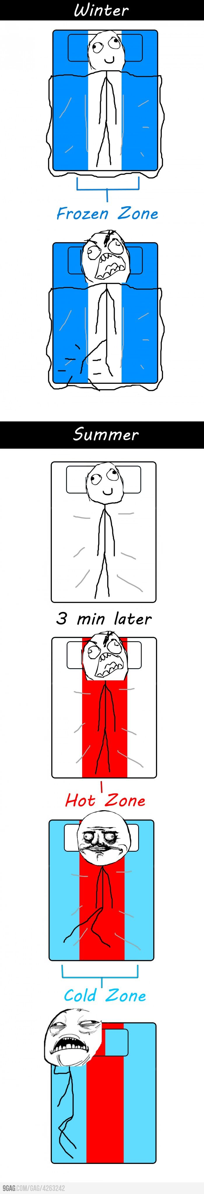 THIS IS SO ACCURATE!!!!!!!! But then a couple minutes later the cold side your laying becomes warm.