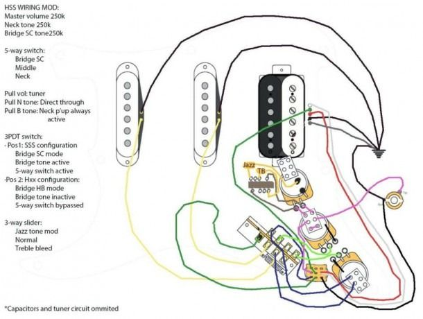 Fender Stratocaster Wiring Harness Diagram in 2020 | Fender stratocaster,  Fender hss, DiagramPinterest