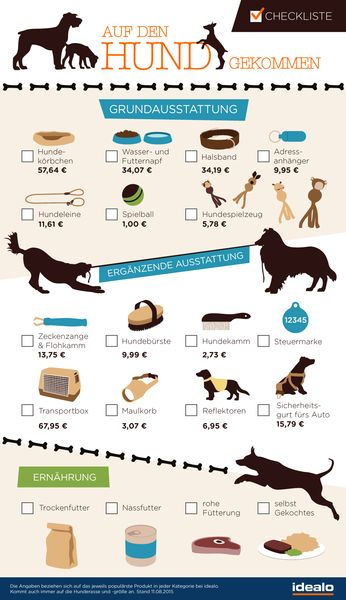 Was kostet ein Hund? | Ausgaben für den Vierbeiner richtig kalkulieren | Anschaffungskosten für einen Hund|Stadthunde.com Hunde-Community