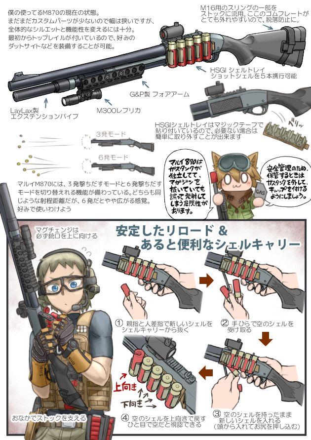 エアガンレビュー イラストれーてっど: 東京マルイ ガスガン M870 タクティカル 2
