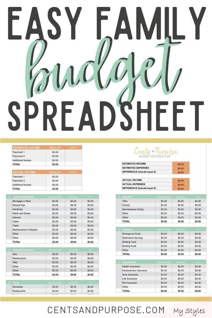 12710 Budgeting Living On A Budget Spreadsheet Monthly Budget Spreadsheet Budget Spreadsheet Template