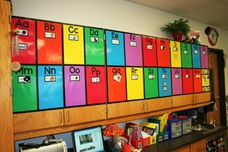 """This is a neat idea to have TWO Word Walls in the classroom - one wall being interactive and the other being the more common """"sit and get"""" wall."""