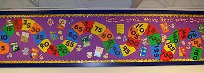 AR bulletin board!  Track their goals!!!