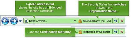We provide green bar certificates online through RSH Web Services. You can easily seek through their website- http://bit.ly/2svnvaR