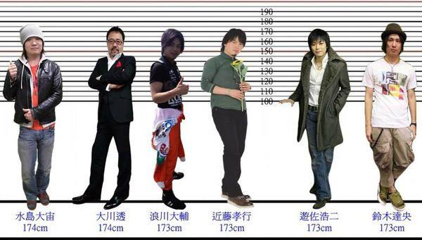 Club 173-174cm is interesting.  Mizushima Takahiro, Ookawa Tooru, Namikawa Daisuke, Kondo Takayuki, Yusa Kouji, Suzuki Tatsuhisa. Of this line up, I personally love Ookawa-san and Yusa-san the best.