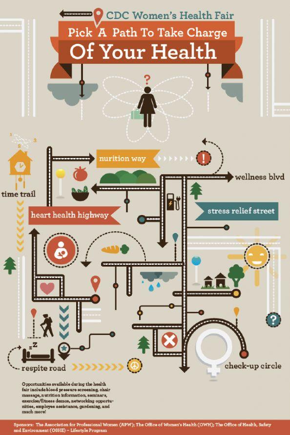 CDC Women's Health Fair Infographic