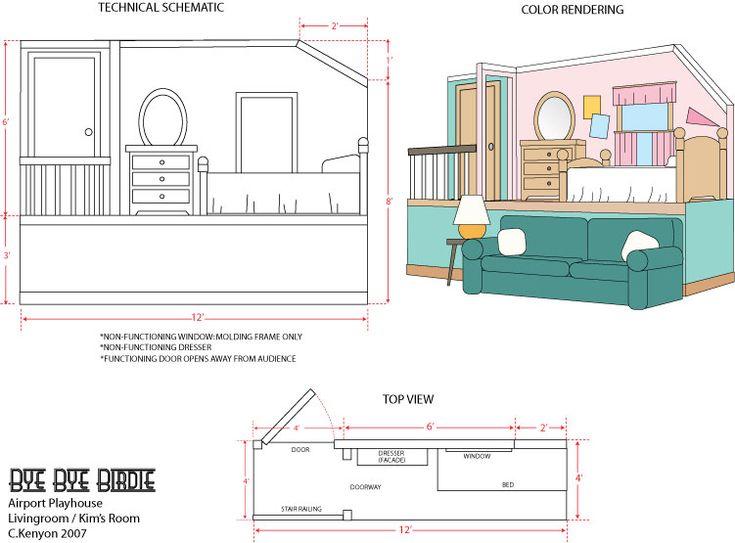 Bye Bye Birdie set Living Room by ckenyon1964.deviantart.com on @DeviantArt