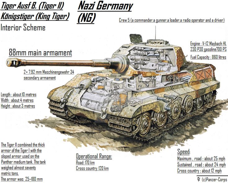1000  Images About Tanks On Pinterest